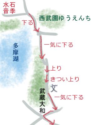 西武遊園地から坂.jpg