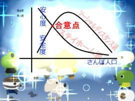 2つのグラフを合わせると(1).jpg